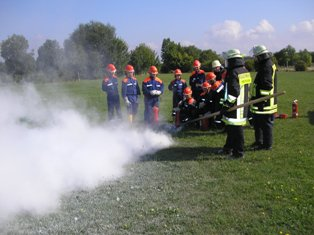 Handhabung Feuerlöscher